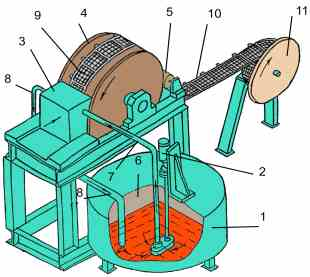 Continuous casting of lead battery grid